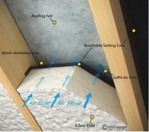 Bio Insulate For Home Owners
